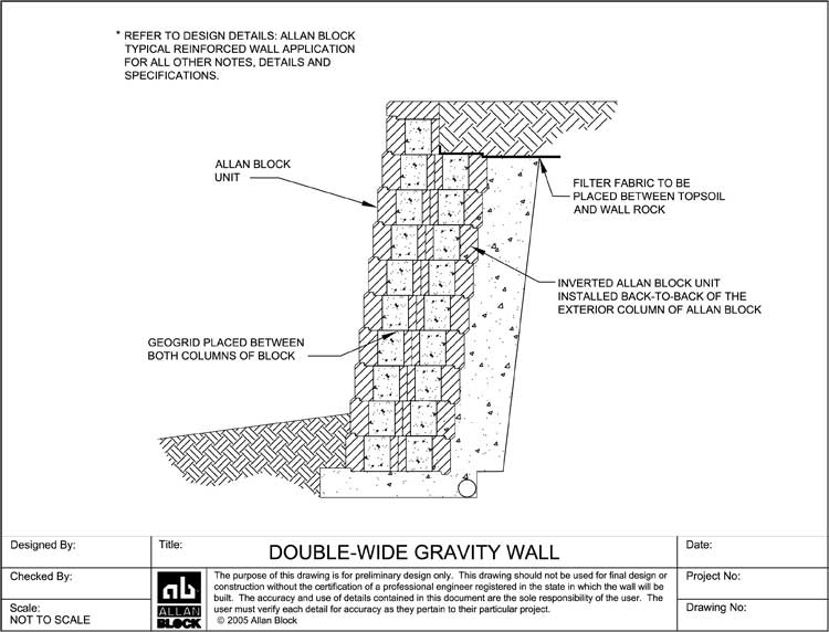 double wall - Gravity Wall Design