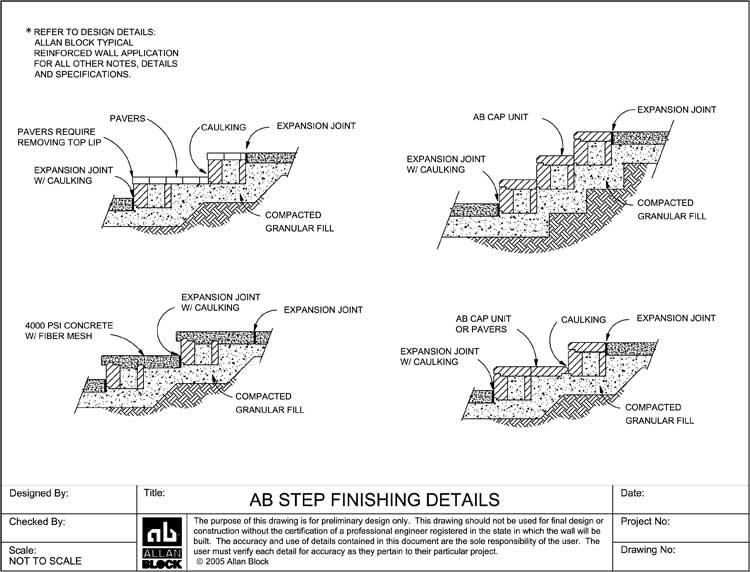 Allan Block Retaining Wall Design Details
