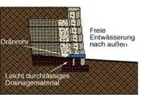 st tzmauer wasser f hrung. Black Bedroom Furniture Sets. Home Design Ideas